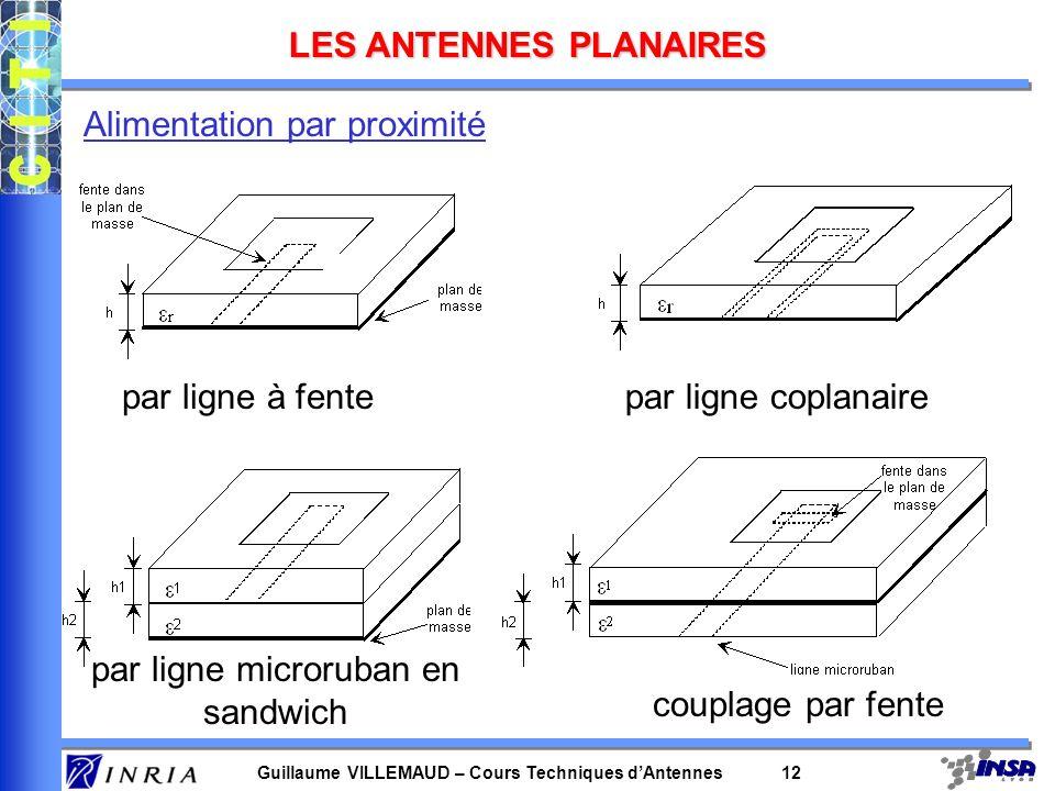 Guillaume VILLEMAUD – Cours Techniques dAntennes 12 LES ANTENNES PLANAIRES Alimentation par proximité par ligne à fentepar ligne coplanaire par ligne