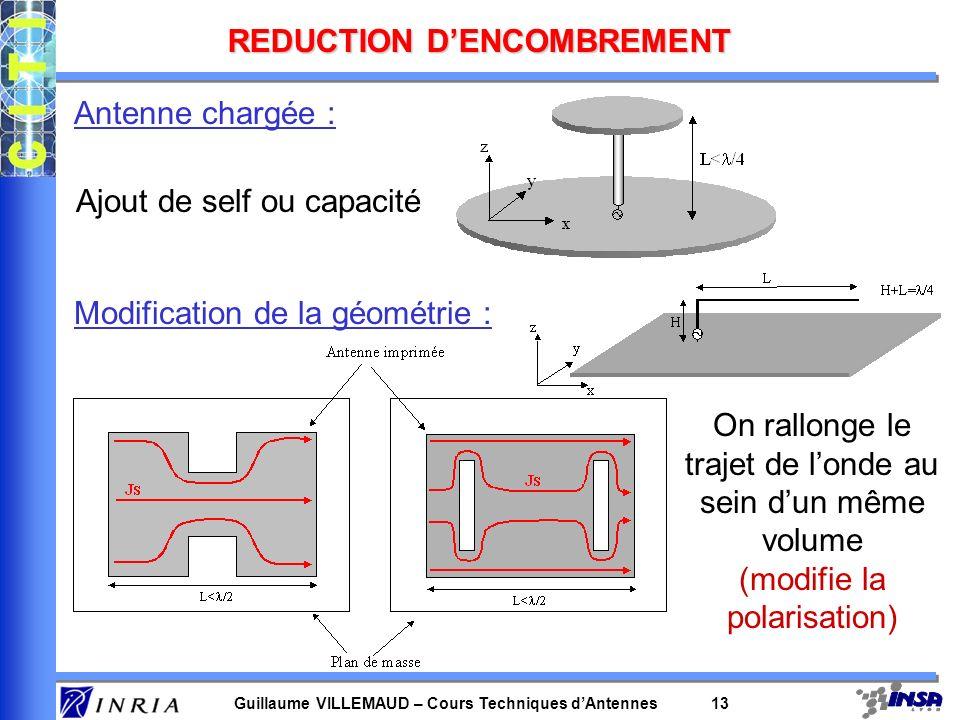 Guillaume VILLEMAUD – Cours Techniques dAntennes 13 REDUCTION DENCOMBREMENT Antenne chargée : Modification de la géométrie : Ajout de self ou capacité