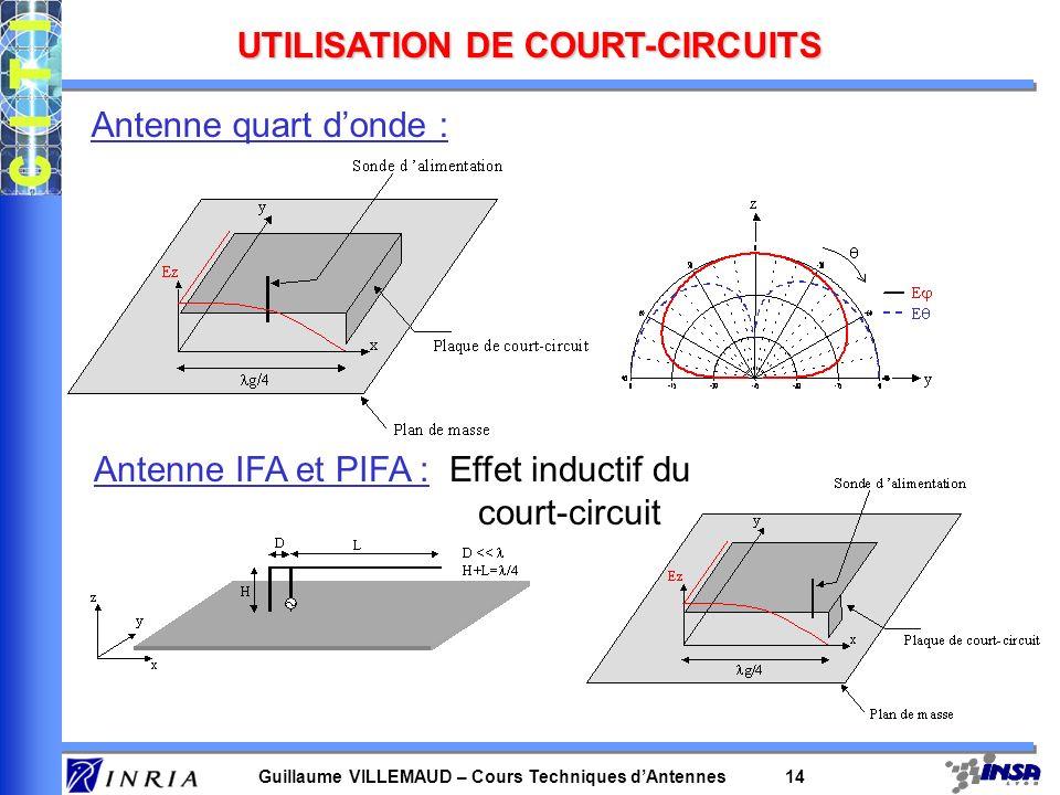 Guillaume VILLEMAUD – Cours Techniques dAntennes 14 UTILISATION DE COURT-CIRCUITS Antenne quart donde : Antenne IFA et PIFA :Effet inductif du court-c