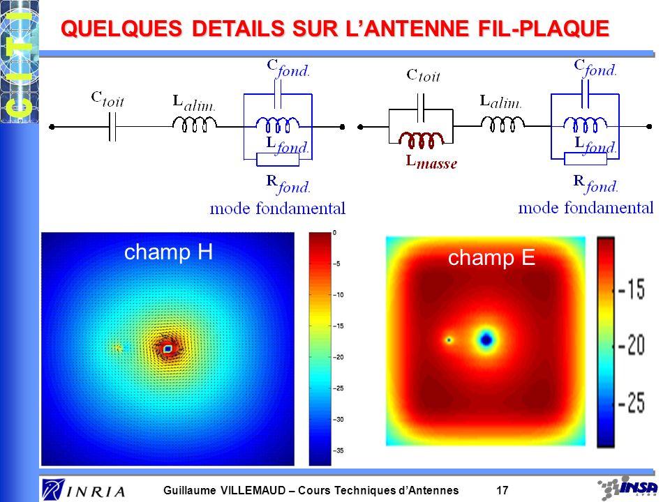 Guillaume VILLEMAUD – Cours Techniques dAntennes 17 QUELQUES DETAILS SUR LANTENNE FIL-PLAQUE champ H champ E