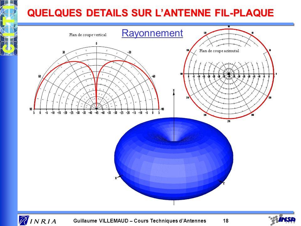 Guillaume VILLEMAUD – Cours Techniques dAntennes 18 QUELQUES DETAILS SUR LANTENNE FIL-PLAQUE Plan de coupe vertical Plan de coupe azimutal Rayonnement