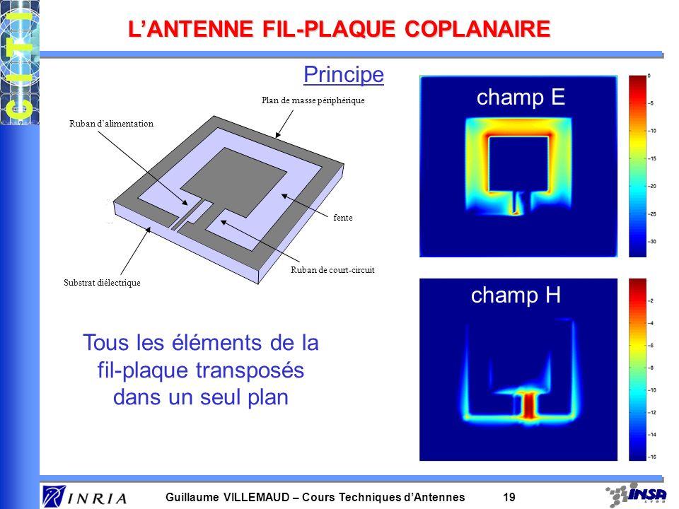Guillaume VILLEMAUD – Cours Techniques dAntennes 19 LANTENNE FIL-PLAQUE COPLANAIRE Principe Plan de masse périphérique Substrat diélectrique Ruban de