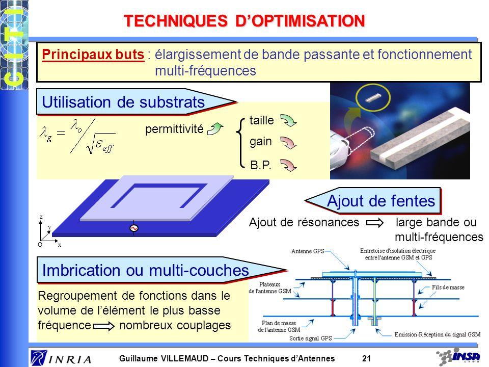 Guillaume VILLEMAUD – Cours Techniques dAntennes 21 TECHNIQUES DOPTIMISATION Utilisation de substrats Principaux buts : élargissement de bande passant