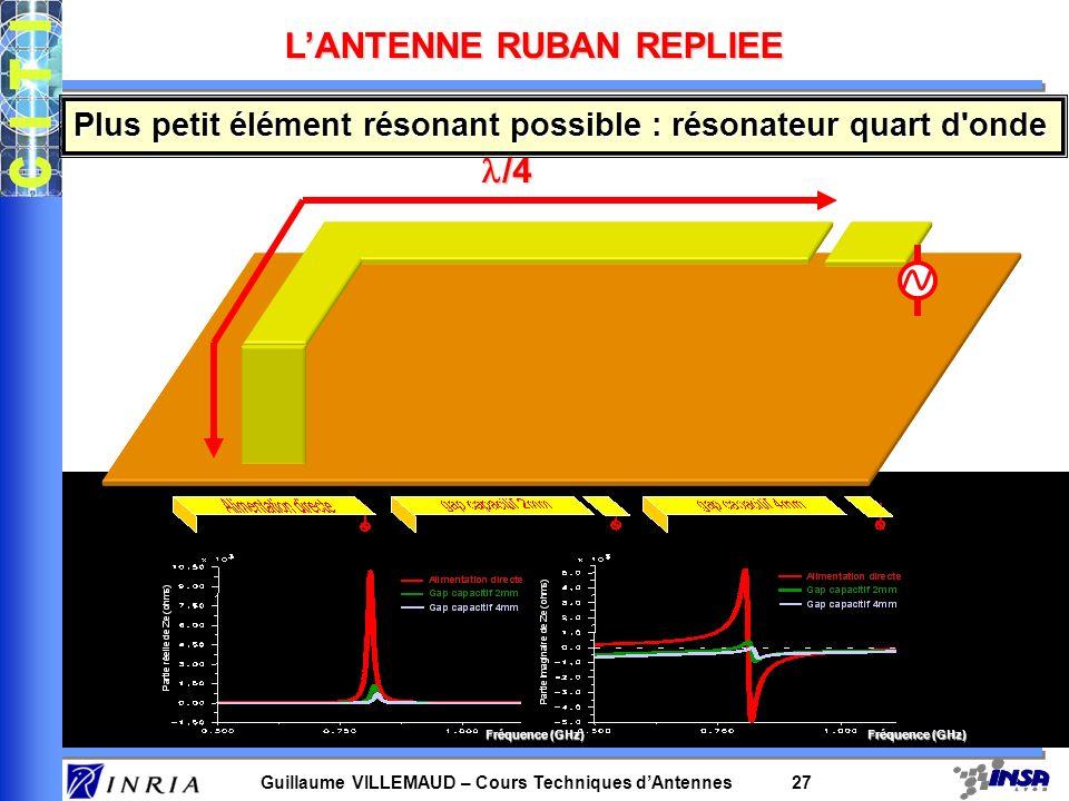 Guillaume VILLEMAUD – Cours Techniques dAntennes 27 Fréquence (GHz) /4 /4 Plus petit élément résonant possible : résonateur quart d'onde LANTENNE RUBA