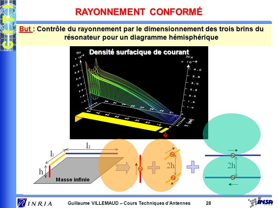 Guillaume VILLEMAUD – Cours Techniques dAntennes 28 Densité surfacique de courant But : Contrôle du rayonnement par le dimensionnement des trois brins