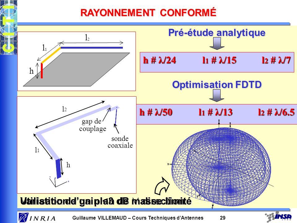 Guillaume VILLEMAUD – Cours Techniques dAntennes 29 h l 2 l 1 Pré-étude analytique h # λ/24l 1 # λ/15l 2 # λ/7 h # λ/50l 1 # λ/13l 2 # λ/6.5 Optimisat