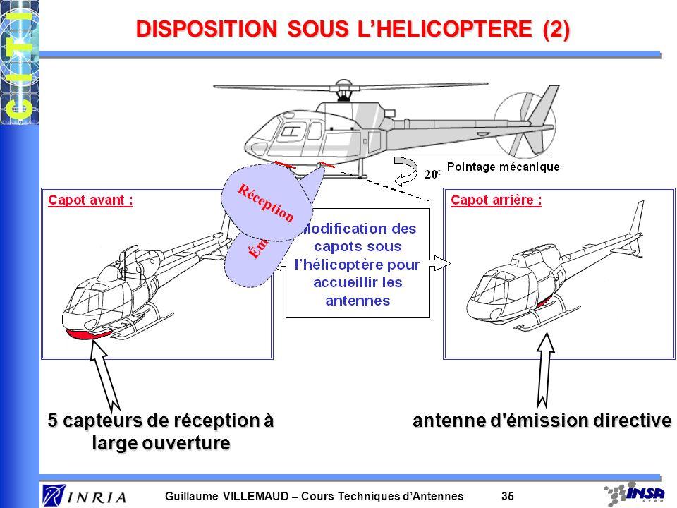 Guillaume VILLEMAUD – Cours Techniques dAntennes 35 DISPOSITION SOUS LHELICOPTERE (2) Émission Réception 5 capteurs de réception à large ouverture ant