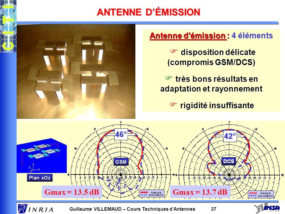 Guillaume VILLEMAUD – Cours Techniques dAntennes 37 ANTENNE DÉMISSION Gmax = 13.5 dBGmax = 13.7 dB Antenne d'émission : Antenne d'émission : 4 élément
