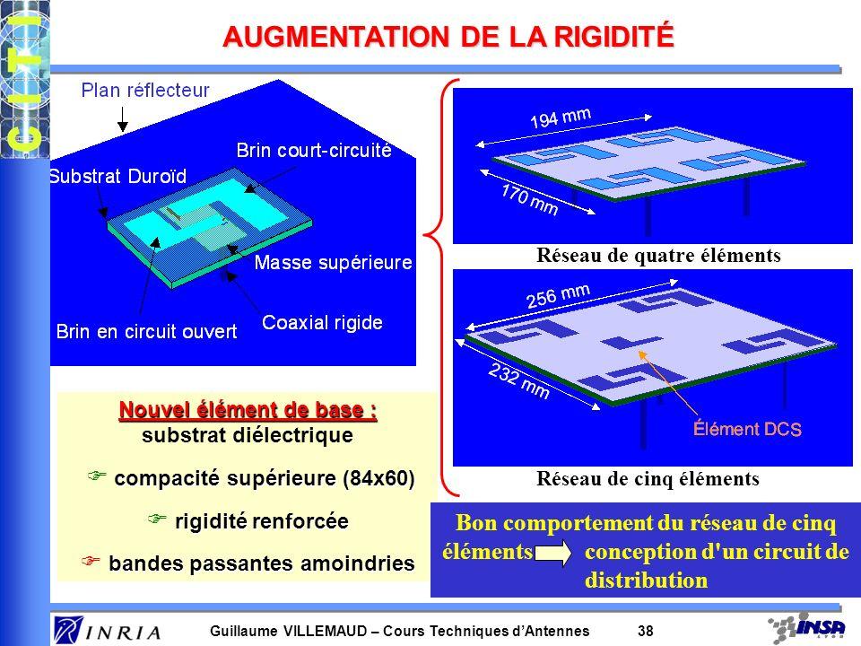 Guillaume VILLEMAUD – Cours Techniques dAntennes 38 AUGMENTATION DE LA RIGIDITÉ Nouvel élément de base : substrat diélectrique compacité supérieure (8