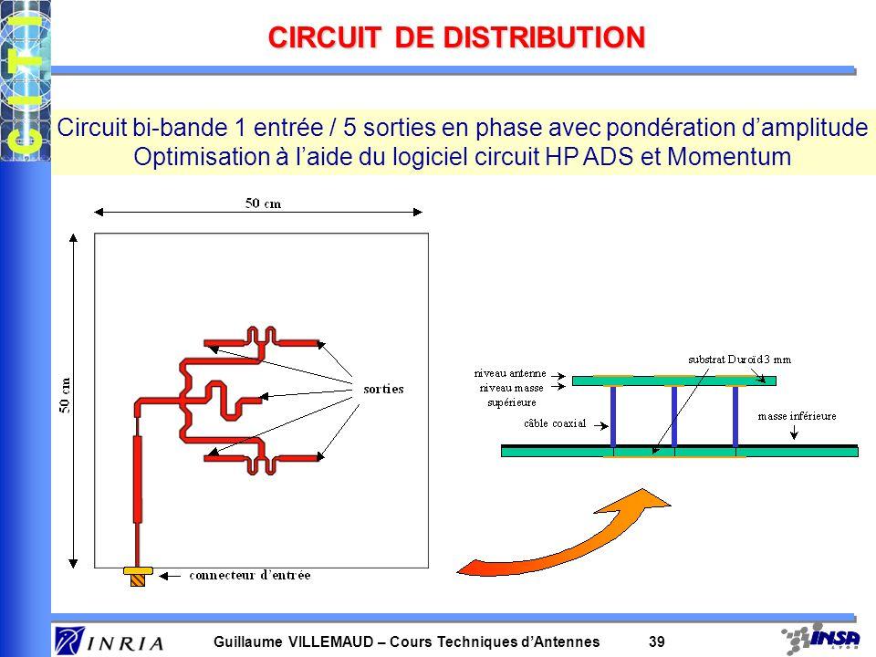 Guillaume VILLEMAUD – Cours Techniques dAntennes 39 CIRCUIT DE DISTRIBUTION Circuit bi-bande 1 entrée / 5 sorties en phase avec pondération damplitude