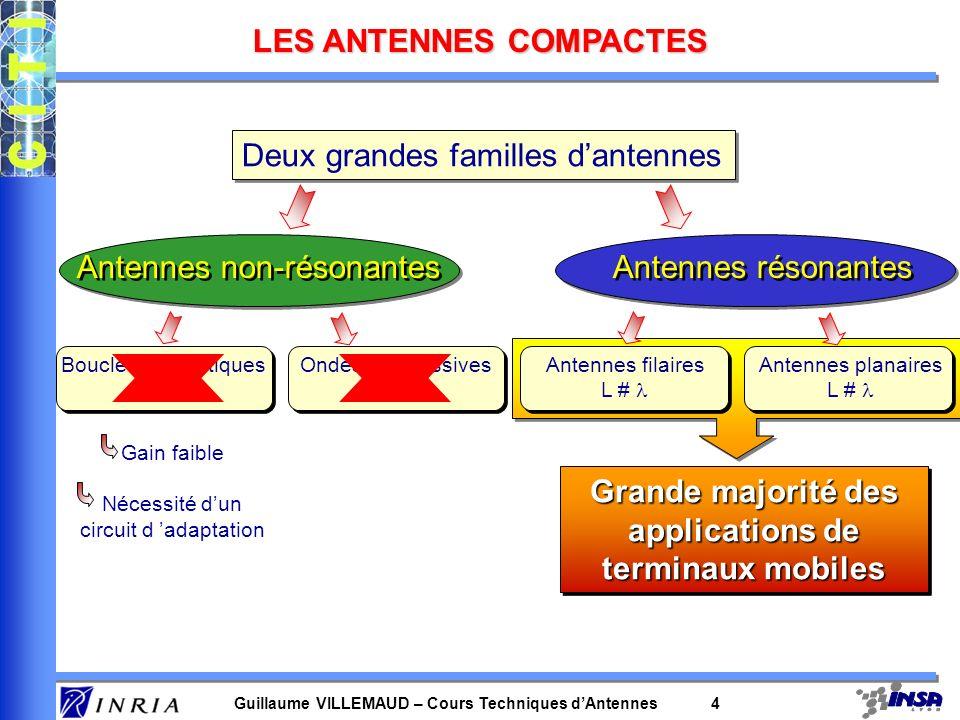 Guillaume VILLEMAUD – Cours Techniques dAntennes 4 Grande majorité des applications de terminaux mobiles LES ANTENNES COMPACTES Deux grandes familles