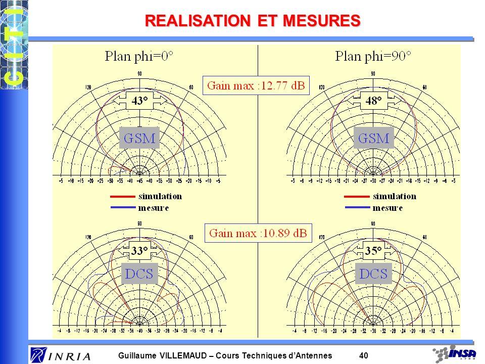 Guillaume VILLEMAUD – Cours Techniques dAntennes 40 REALISATION ET MESURES