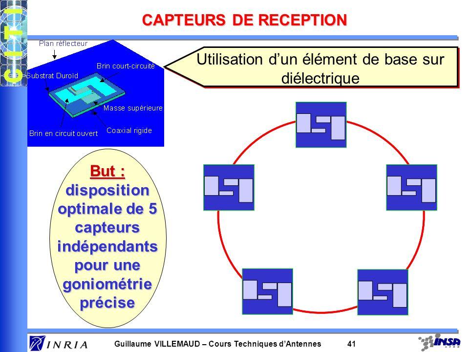 Guillaume VILLEMAUD – Cours Techniques dAntennes 41 CAPTEURS DE RECEPTION But : disposition optimale de 5 capteurs indépendants pour une goniométrie p