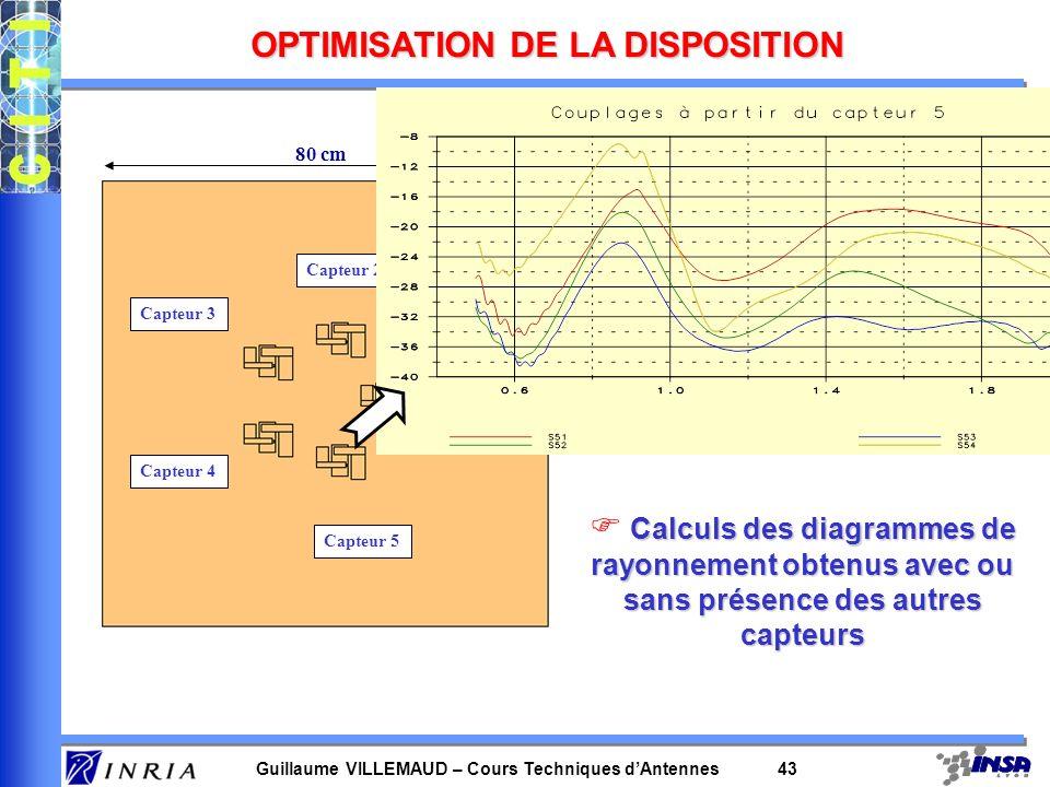 Guillaume VILLEMAUD – Cours Techniques dAntennes 43 80 cm Capteur 1 Capteur 2 Capteur 3 Capteur 4 Capteur 5 Choix de capteurs proches avec prise en co