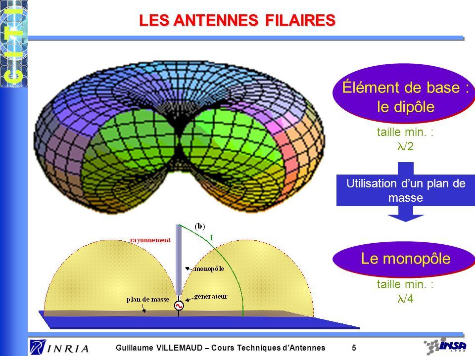 Guillaume VILLEMAUD – Cours Techniques dAntennes 5 LES ANTENNES FILAIRES Le monopôle taille min. : /4 Utilisation dun plan de masse Élément de base :