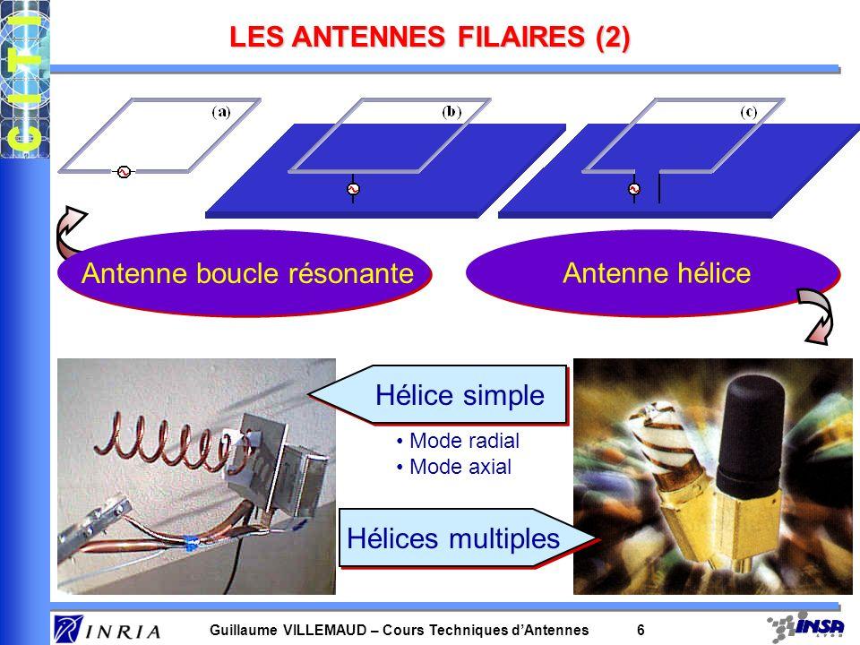 Guillaume VILLEMAUD – Cours Techniques dAntennes 6 LES ANTENNES FILAIRES (2) Antenne boucle résonanteAntenne hélice Hélices multiples Hélice simple Mo