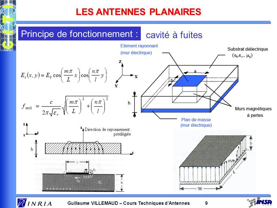 Guillaume VILLEMAUD – Cours Techniques dAntennes 20 LANTENNE FIL-PLAQUE COPLANAIRE Rayonnement champ H champ E