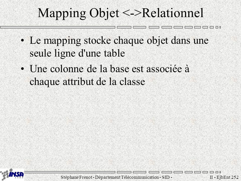 Stéphane Frenot - Département Télécommunication - SID - stephane.frenot@insa-lyon.fr II - EjbEnt 252 Mapping Objet Relationnel Le mapping stocke chaqu
