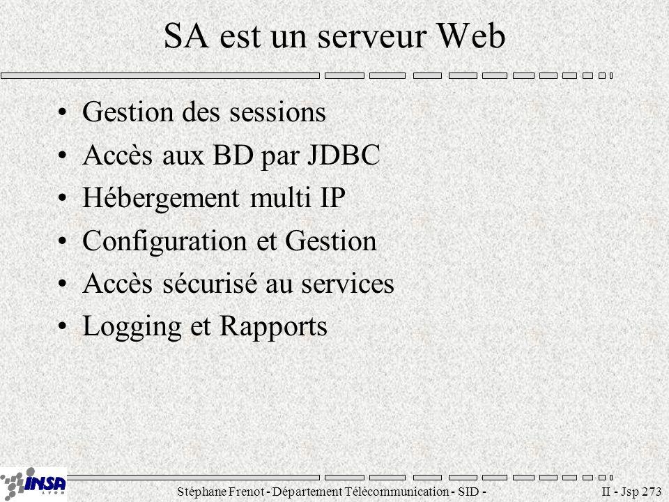 Stéphane Frenot - Département Télécommunication - SID - stephane.frenot@insa-lyon.fr II - Jsp 273 SA est un serveur Web Gestion des sessions Accès aux