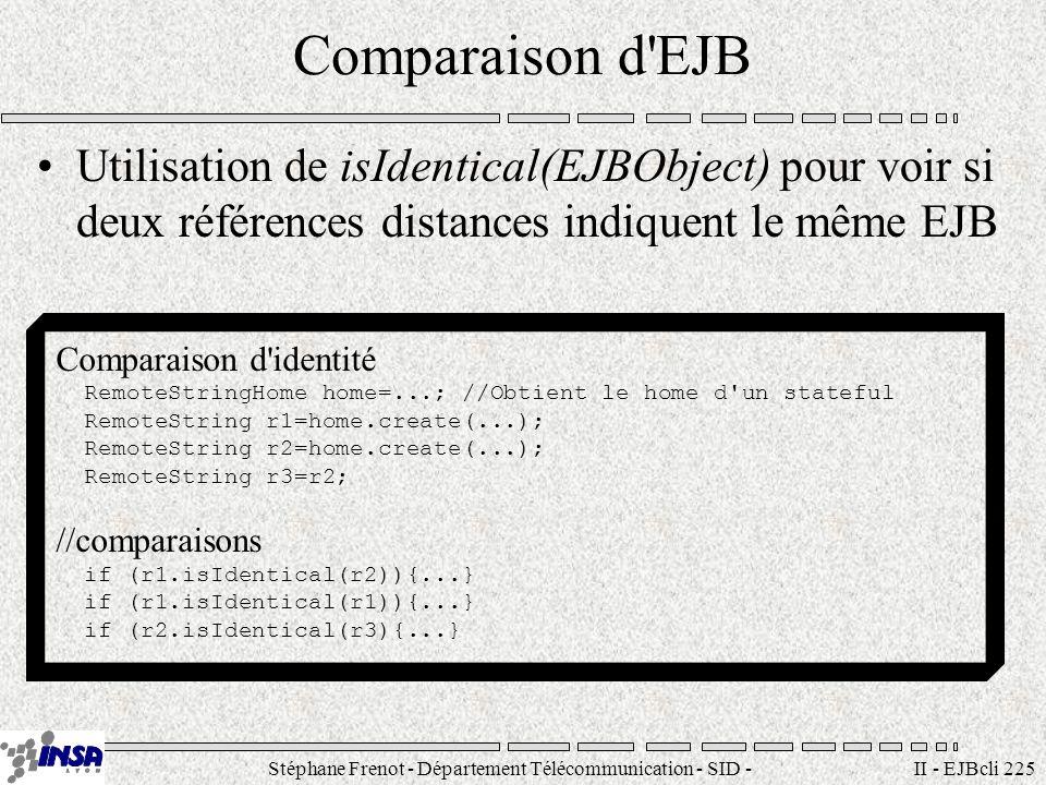 Stéphane Frenot - Département Télécommunication - SID - stephane.frenot@insa-lyon.fr II - EJBcli 225 Comparaison d EJB Utilisation de isIdentical(EJBObject) pour voir si deux références distances indiquent le même EJB Comparaison d identité RemoteStringHome home=...; //Obtient le home d un stateful RemoteString r1=home.create(...); RemoteString r2=home.create(...); RemoteString r3=r2; //comparaisons if (r1.isIdentical(r2)){...} if (r1.isIdentical(r1)){...} if (r2.isIdentical(r3){...}