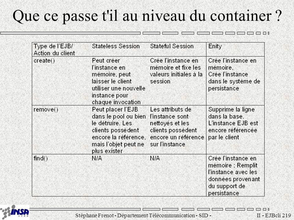 Stéphane Frenot - Département Télécommunication - SID - stephane.frenot@insa-lyon.fr II - EJBcli 219 Que ce passe t il au niveau du container