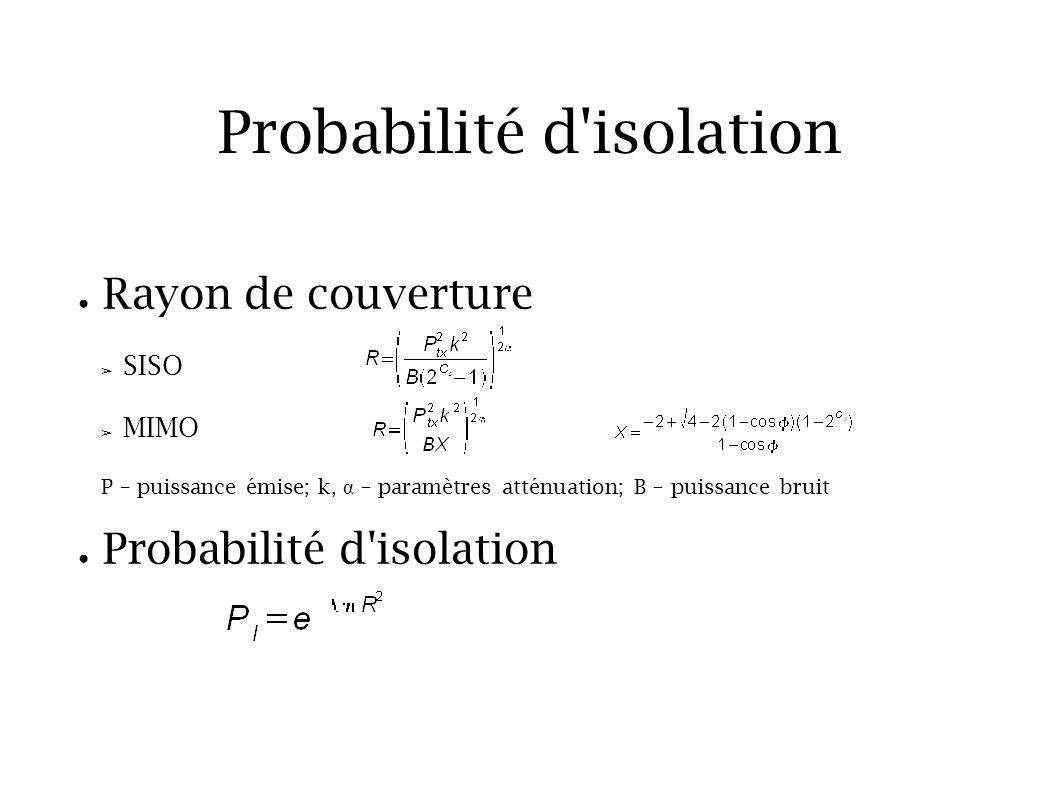 Probabilité d'isolation Rayon de couverture SISO MIMO P – puissance émise; k, α – paramètres atténuation; B – puissance bruit Probabilité d'isolation