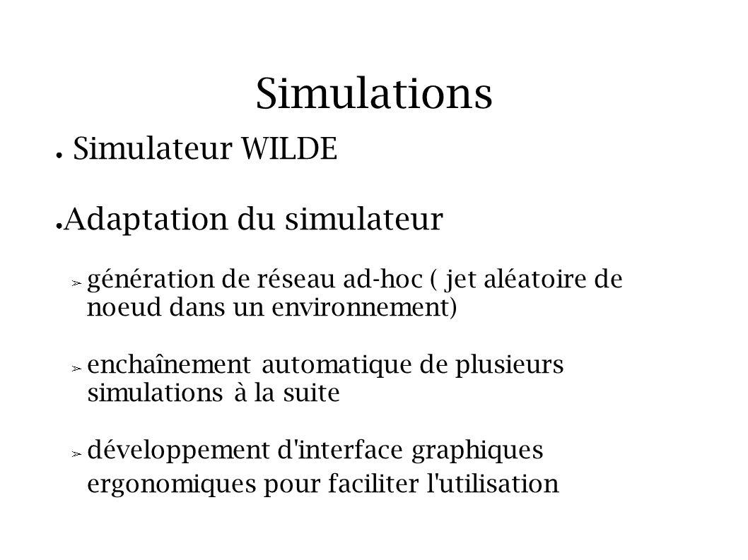Simulations Simulateur WILDE Adaptation du simulateur génération de réseau ad-hoc ( jet aléatoire de noeud dans un environnement) enchaînement automat