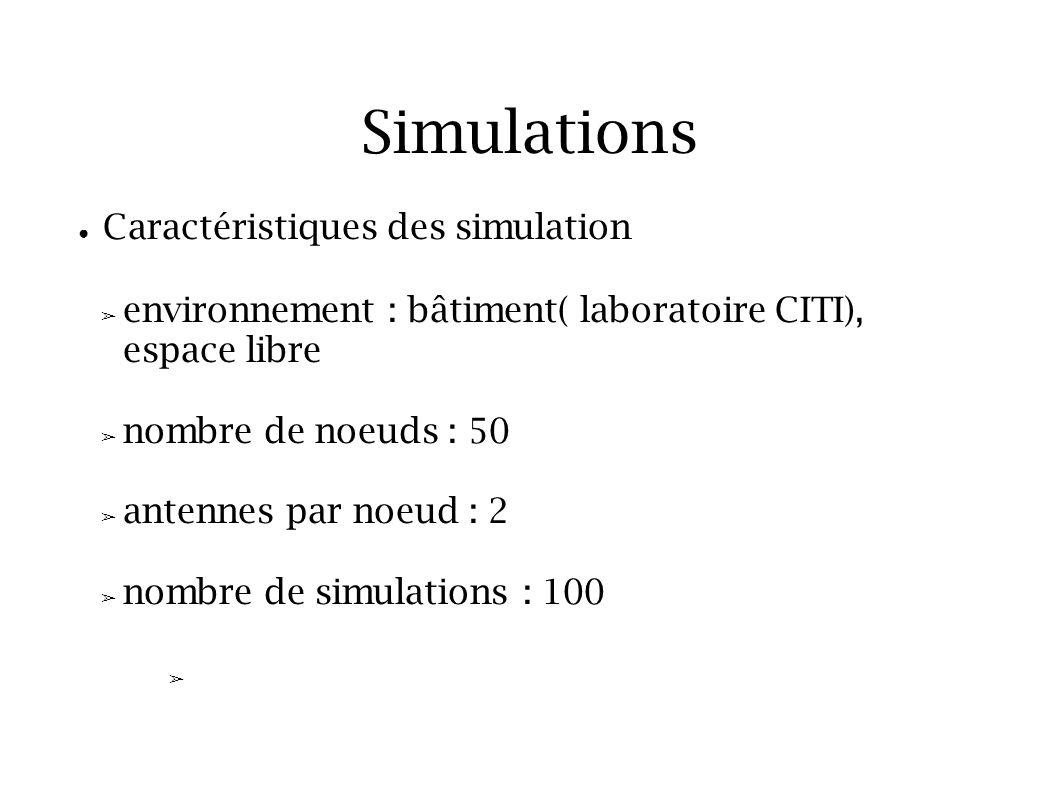 Simulations Caractéristiques des simulation environnement : bâtiment( laboratoire CITI), espace libre nombre de noeuds : 50 antennes par noeud : 2 nom
