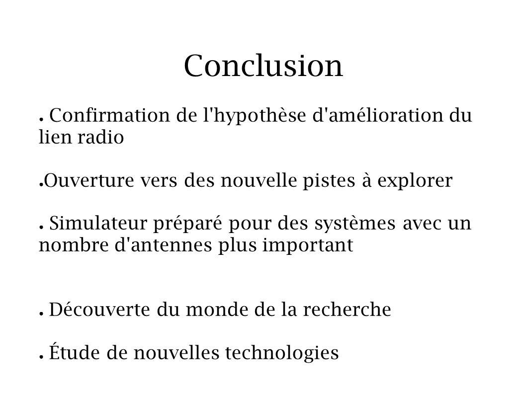 Conclusion Confirmation de l'hypothèse d'amélioration du lien radio Ouverture vers des nouvelle pistes à explorer Simulateur préparé pour des systèmes