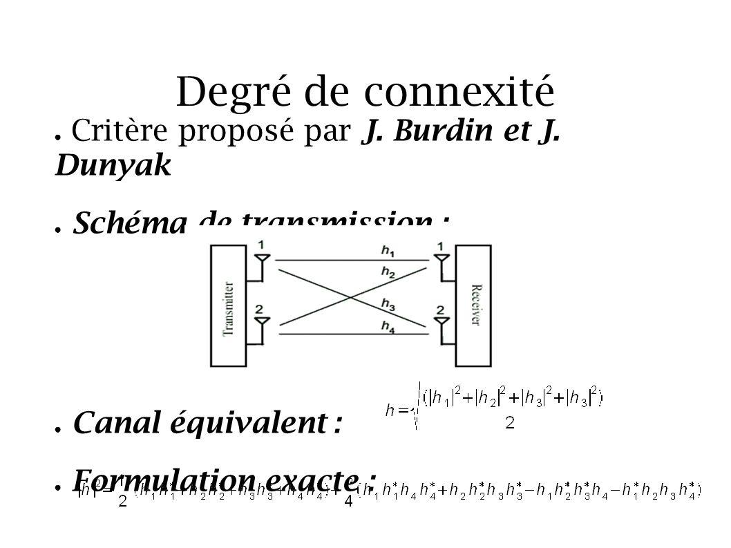 Degré de connexité Critère proposé par J. Burdin et J. Dunyak Schéma de transmission : Canal équivalent : Formulation exacte :
