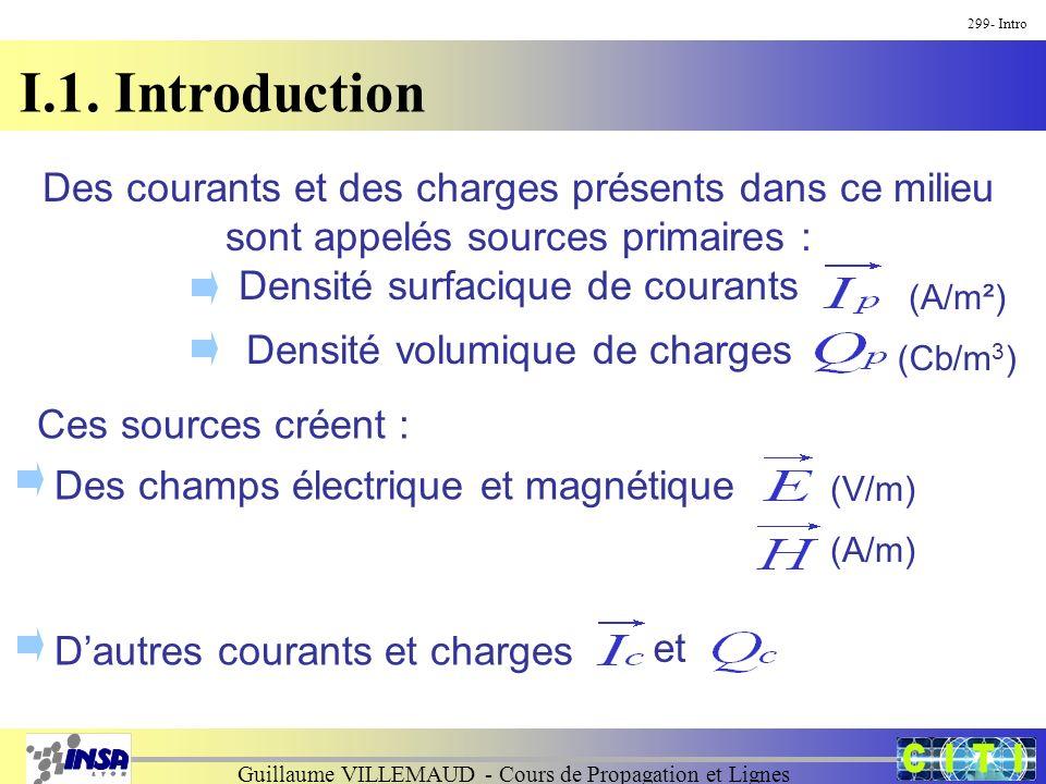 Guillaume VILLEMAUD - Cours de Propagation et Lignes I.1. Introduction 299- Intro Des courants et des charges présents dans ce milieu sont appelés sou