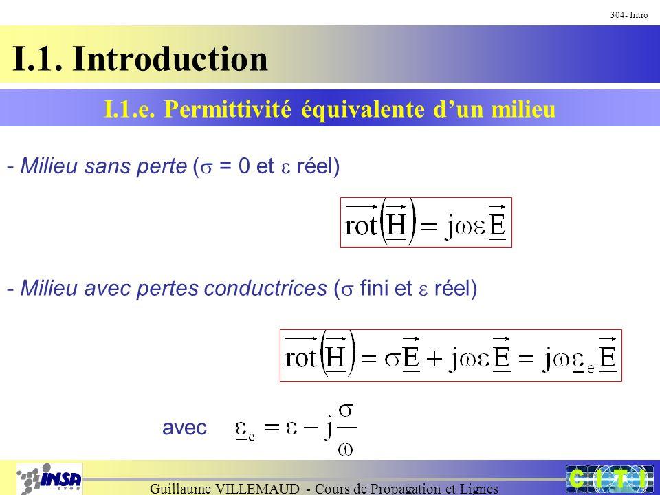 Guillaume VILLEMAUD - Cours de Propagation et Lignes I.1. Introduction 304- Intro I.1.e. Permittivité équivalente dun milieu - Milieu sans perte ( = 0