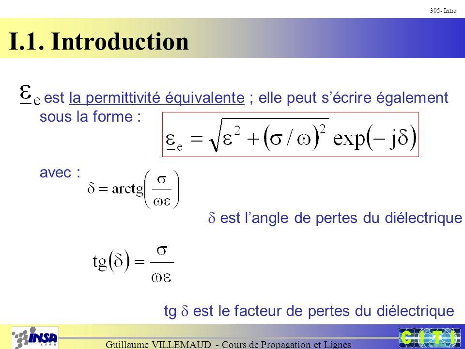 Guillaume VILLEMAUD - Cours de Propagation et Lignes I.1. Introduction 305- Intro est la permittivité équivalente ; elle peut sécrire également sous l