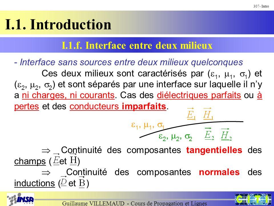 Guillaume VILLEMAUD - Cours de Propagation et Lignes I.1. Introduction 307- Intro I.1.f. Interface entre deux milieux - Interface sans sources entre d