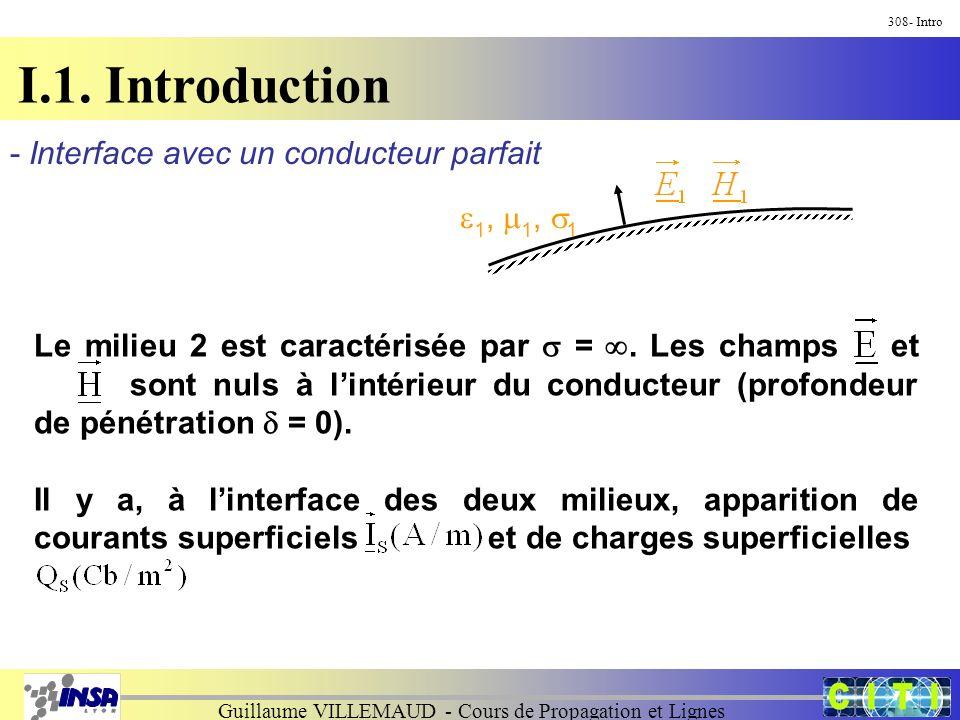 Guillaume VILLEMAUD - Cours de Propagation et Lignes I.1. Introduction 308- Intro - Interface avec un conducteur parfait Le milieu 2 est caractérisée