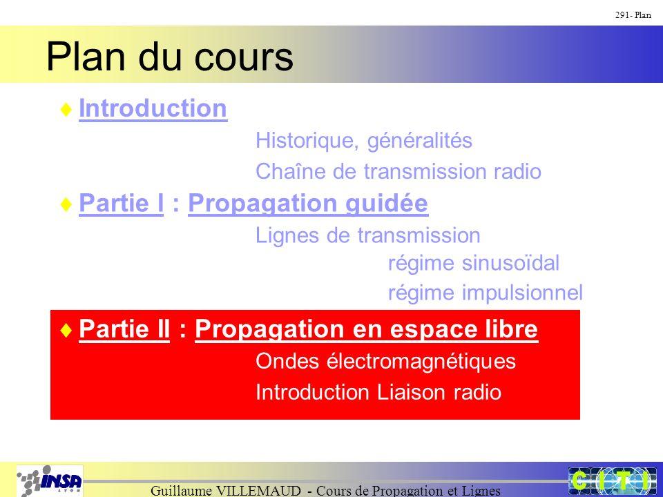 Guillaume VILLEMAUD - Cours de Propagation et Lignes 292- Ondes I. LES ONDES ELECTROMAGNETIQUES