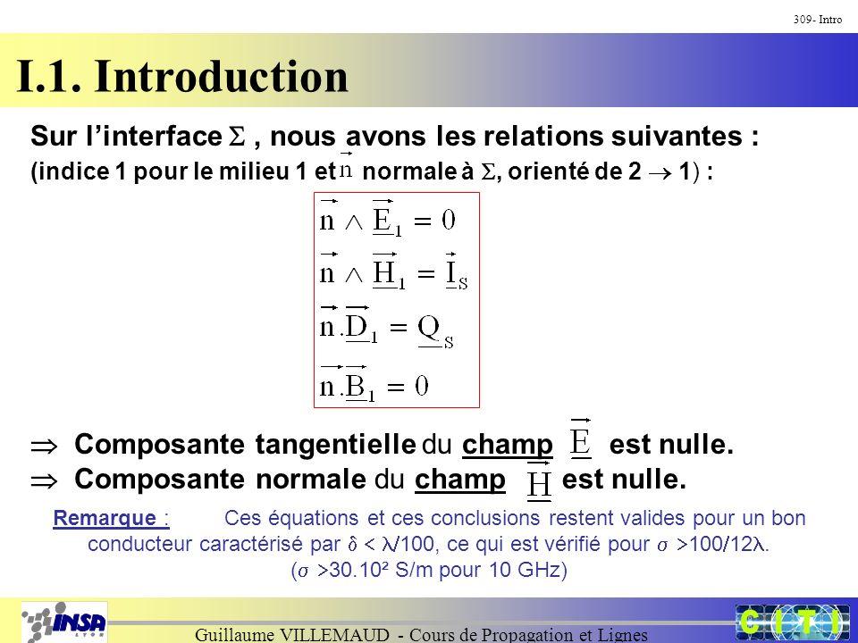 Guillaume VILLEMAUD - Cours de Propagation et Lignes I.1. Introduction 309- Intro Sur linterface, nous avons les relations suivantes : (indice 1 pour