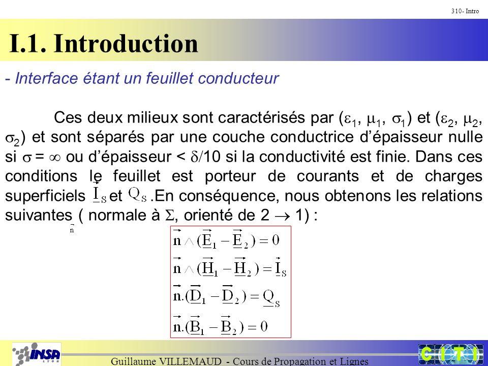 Guillaume VILLEMAUD - Cours de Propagation et Lignes I.1. Introduction 310- Intro - Interface étant un feuillet conducteur Ces deux milieux sont carac