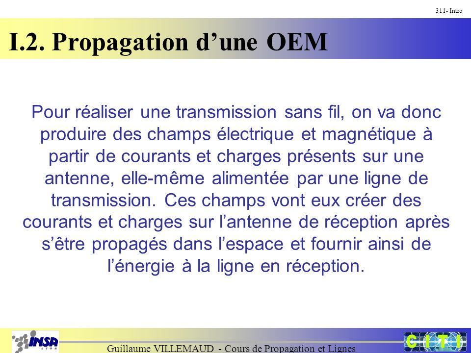 Guillaume VILLEMAUD - Cours de Propagation et Lignes I.2. Propagation dune OEM 311- Intro Pour réaliser une transmission sans fil, on va donc produire
