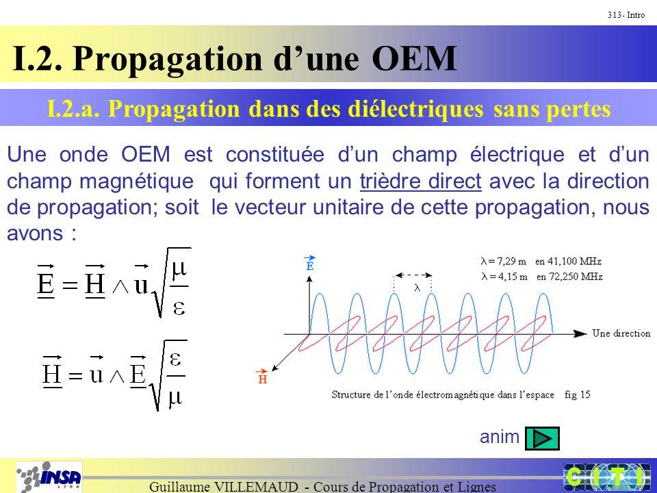 Guillaume VILLEMAUD - Cours de Propagation et Lignes I.2. Propagation dune OEM 313- Intro I.2.a. Propagation dans des diélectriques sans pertes Une on
