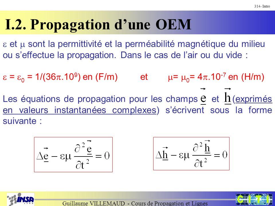 Guillaume VILLEMAUD - Cours de Propagation et Lignes I.2. Propagation dune OEM 314- Intro et sont la permittivité et la perméabilité magnétique du mil