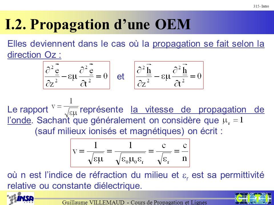 Guillaume VILLEMAUD - Cours de Propagation et Lignes I.2. Propagation dune OEM 315- Intro Elles deviennent dans le cas où la propagation se fait selon