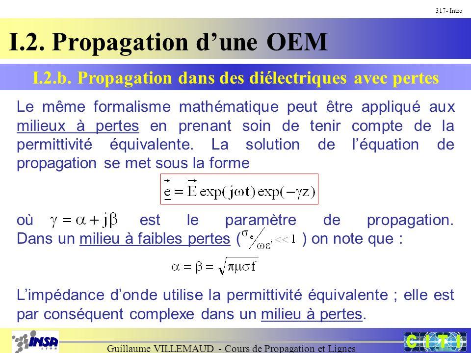 Guillaume VILLEMAUD - Cours de Propagation et Lignes I.2. Propagation dune OEM 317- Intro I.2.b. Propagation dans des diélectriques avec pertes Le mêm