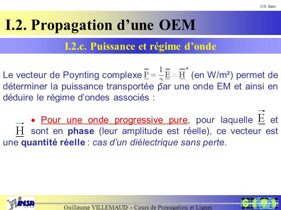 Guillaume VILLEMAUD - Cours de Propagation et Lignes I.2. Propagation dune OEM 318- Intro I.2.c. Puissance et régime donde Le vecteur de Poynting comp