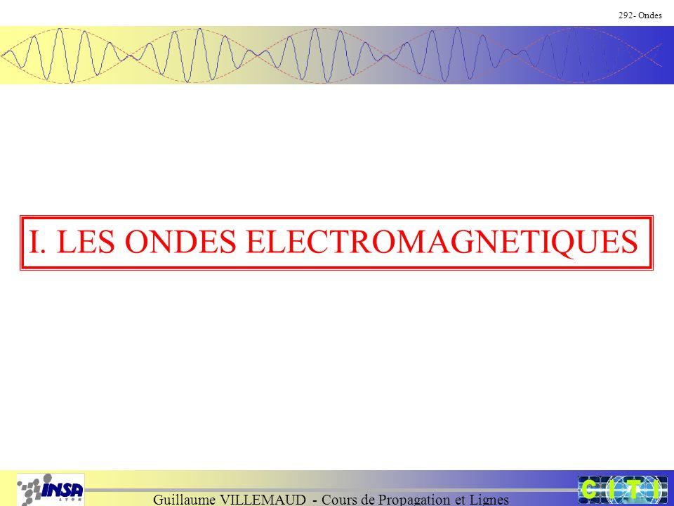 Guillaume VILLEMAUD - Cours de Propagation et Lignes I.1.