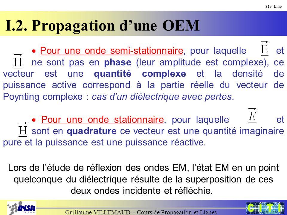 Guillaume VILLEMAUD - Cours de Propagation et Lignes I.2. Propagation dune OEM 319- Intro Pour une onde semi-stationnaire, pour laquelle et ne sont pa