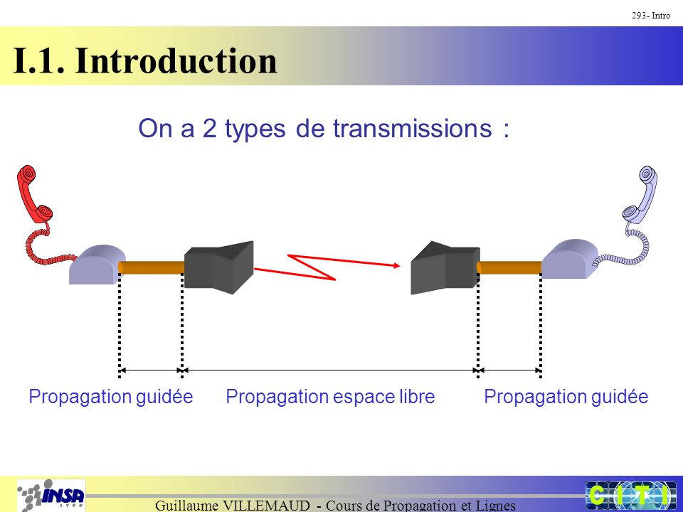 Guillaume VILLEMAUD - Cours de Propagation et Lignes I.1. Introduction 293- Intro Propagation guidée Propagation espace libre On a 2 types de transmis