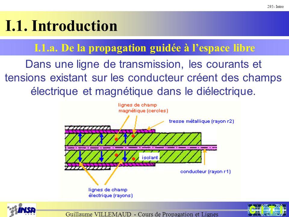 Guillaume VILLEMAUD - Cours de Propagation et Lignes I.1. Introduction 295- Intro Dans une ligne de transmission, les courants et tensions existant su