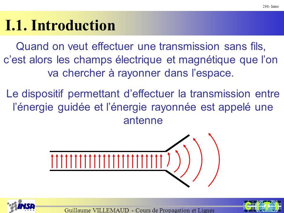 Guillaume VILLEMAUD - Cours de Propagation et Lignes I.1. Introduction 296- Intro Quand on veut effectuer une transmission sans fils, cest alors les c