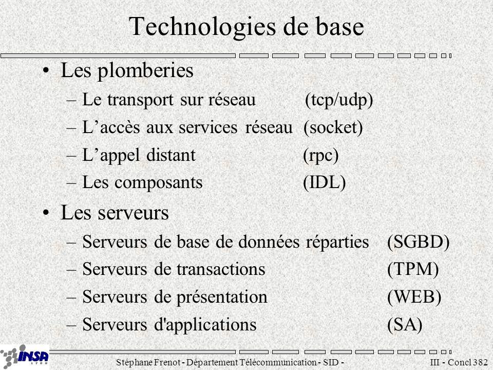 Stéphane Frenot - Département Télécommunication - SID - stephane.frenot@insa-lyon.fr III - Concl 382 Technologies de base Les plomberies –Le transport sur réseau (tcp/udp) –Laccès aux services réseau (socket) –Lappel distant (rpc) –Les composants (IDL) Les serveurs –Serveurs de base de données réparties(SGBD) –Serveurs de transactions(TPM) –Serveurs de présentation(WEB) –Serveurs d applications(SA)